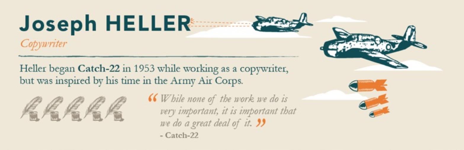 Heller citazioni