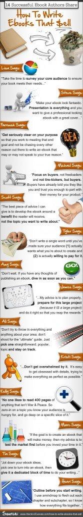 write ebooks that sell   Guide Self Publishing e scrittura online - Storia Continua
