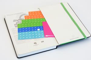 Evernote Smart Stickers | Guide Self Publishing e scrittura online - Storia Continua