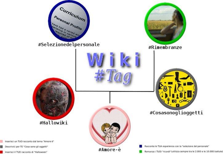 WikiMap | Guide Self Publishing e scrittura online - Storia Continua