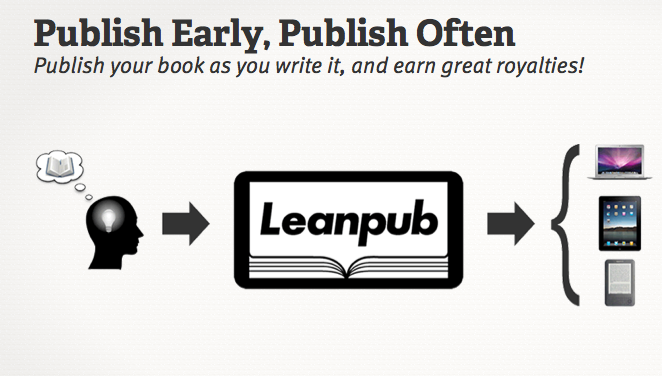 self-publishing ebook