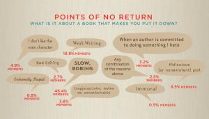 PONR_goodreads