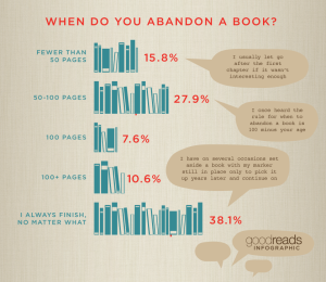 When Abandon_goodreads
