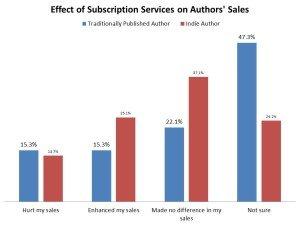 ebook straming sales