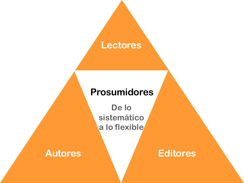 qu es leer en digital 24 1024   Guide Self Publishing e scrittura online - Storia Continua
