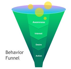 book funnel marketing