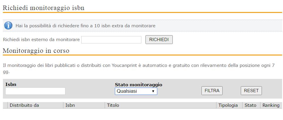 Amazon Ranking Service