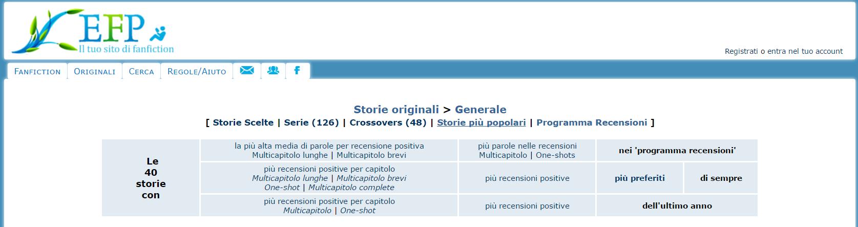 Screenshot 2017 04 11 10.37.04 | Guide Self Publishing e scrittura online - Storia Continua
