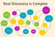 Grafica sulla reperibilità di un libro online