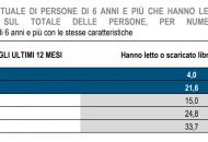 dati Istat sulla diffusione degli ebook in italia
