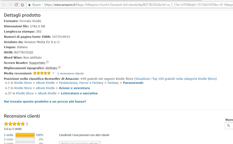 Bestseller rank