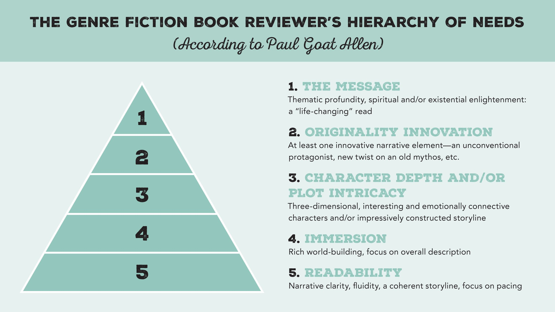 La gerarchia dei bisogni del lettore