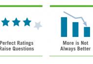 impatto del rating sulla fiducia dei lettori