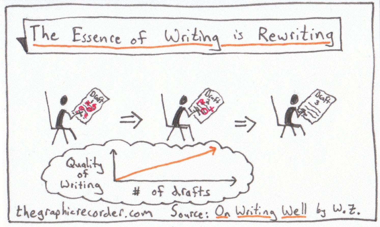 L'essenza della scrittura è riscrivere