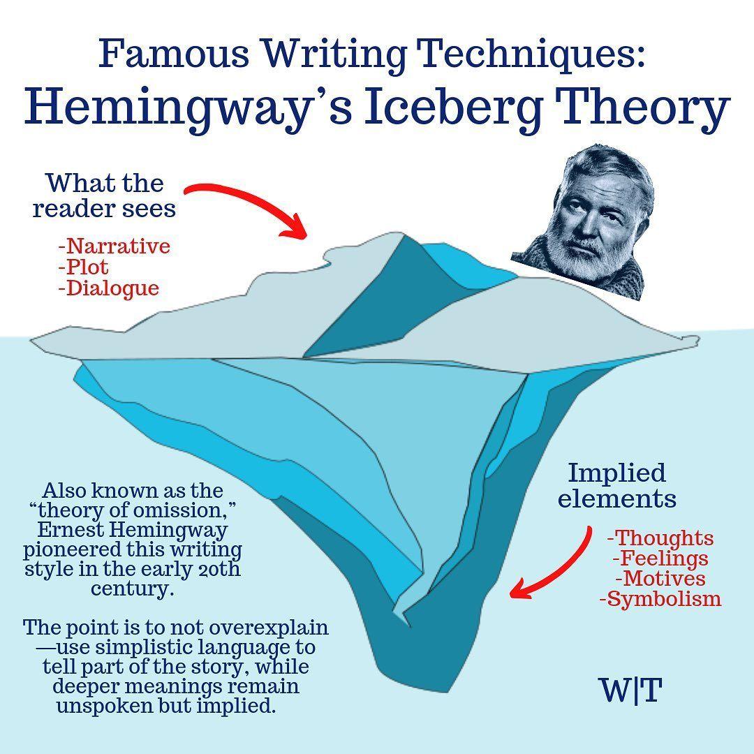 Teoria dell'iceberg di Hemingway