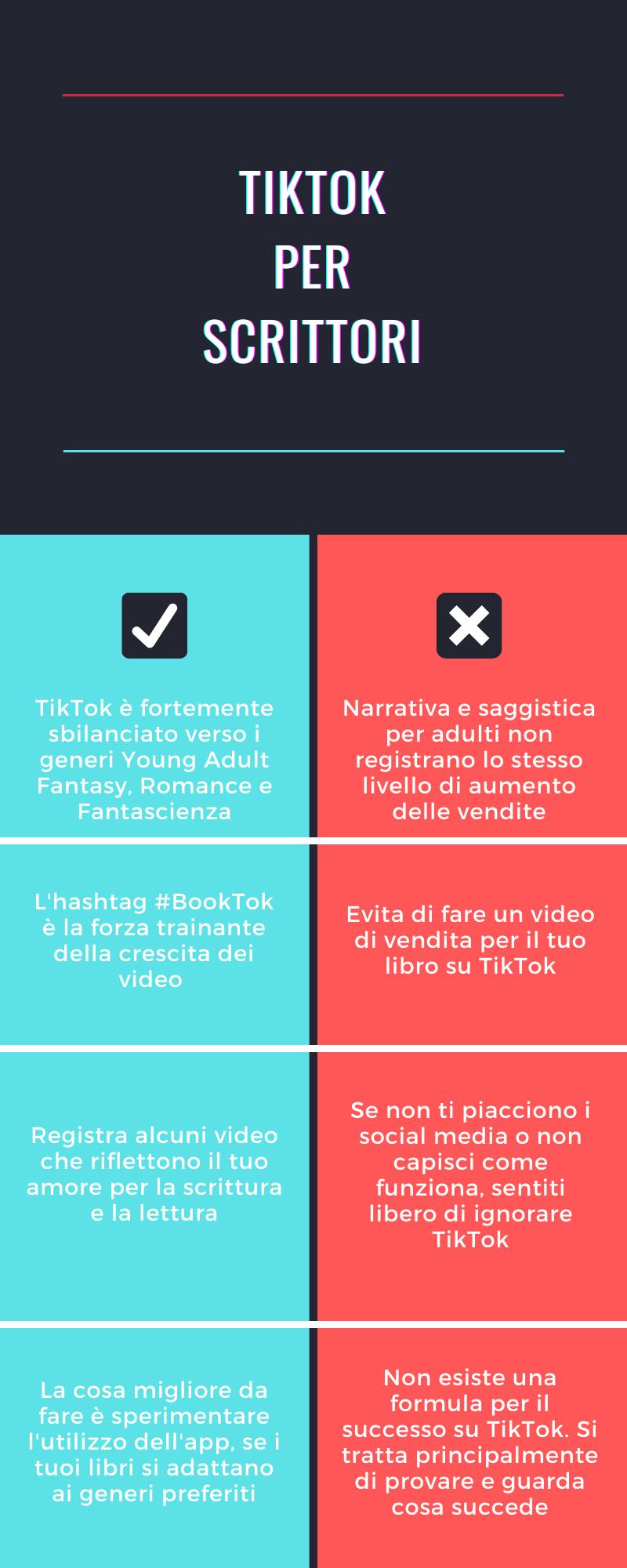 Regole per scrittori e booktoker